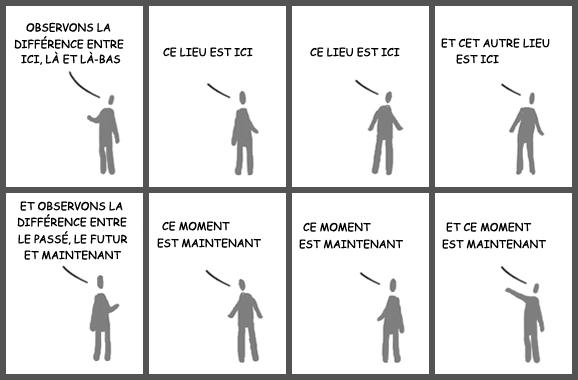 Caricature au sujet du moment présent, de l'ici et maintenant